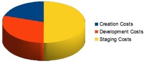 jab cost chart