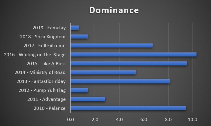 ttroadmarch-dominance_2010-19