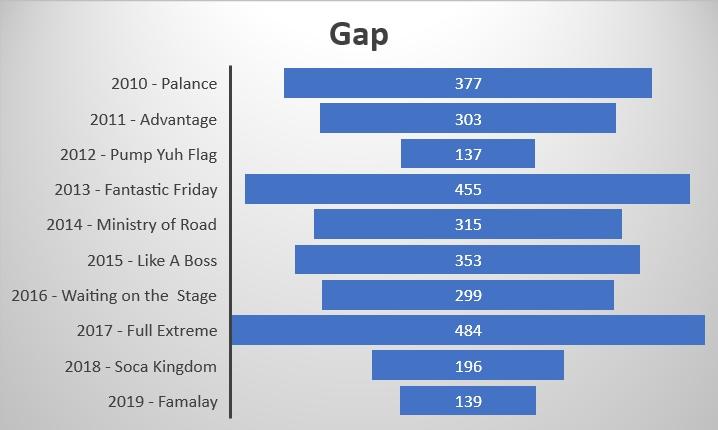 ttroadmarch-gap_2010-19